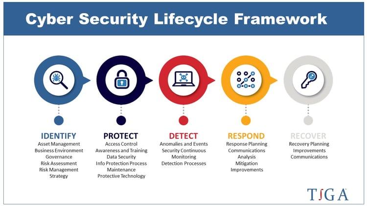 TIGA_Pipeline_Cyber Security-3