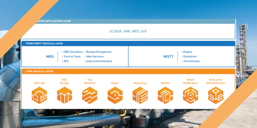 TIGA SCADA The Benefits Of Implementing MQTT In Real World Industrial Solutions